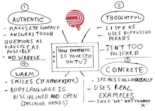 CEO-empathyEdit